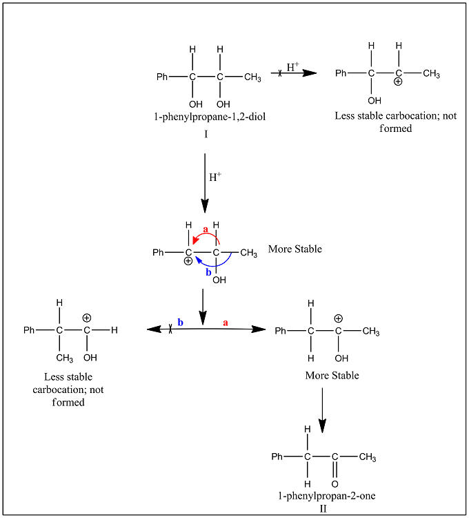 Example 1: Pinacol Rearrangement of Unsymmetrically Substituted Pinacol