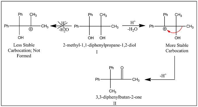Example 2: Pinacol Rearrangement of Unsymmetrically Substituted Pinacol