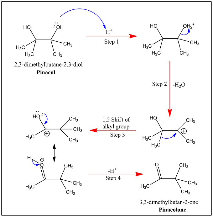 Mechanism of  Pinacol – Pinacolone rearrangement
